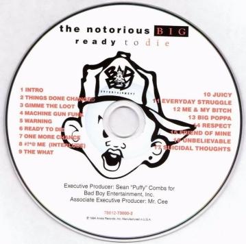 Notorious-BIG-Ready-to-Die-tracklist